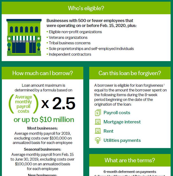 mtb ppp program infographic